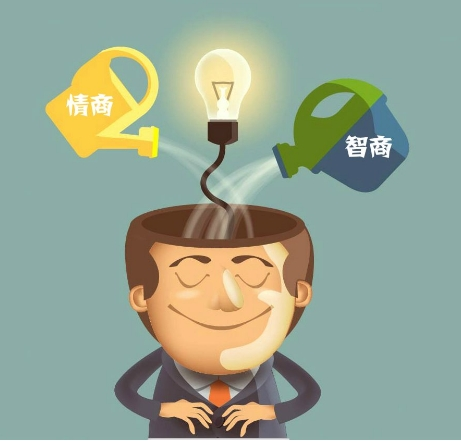 EQ测评(启铭鑫人才科技)